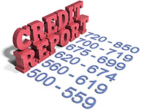 list of credit scores from credit check