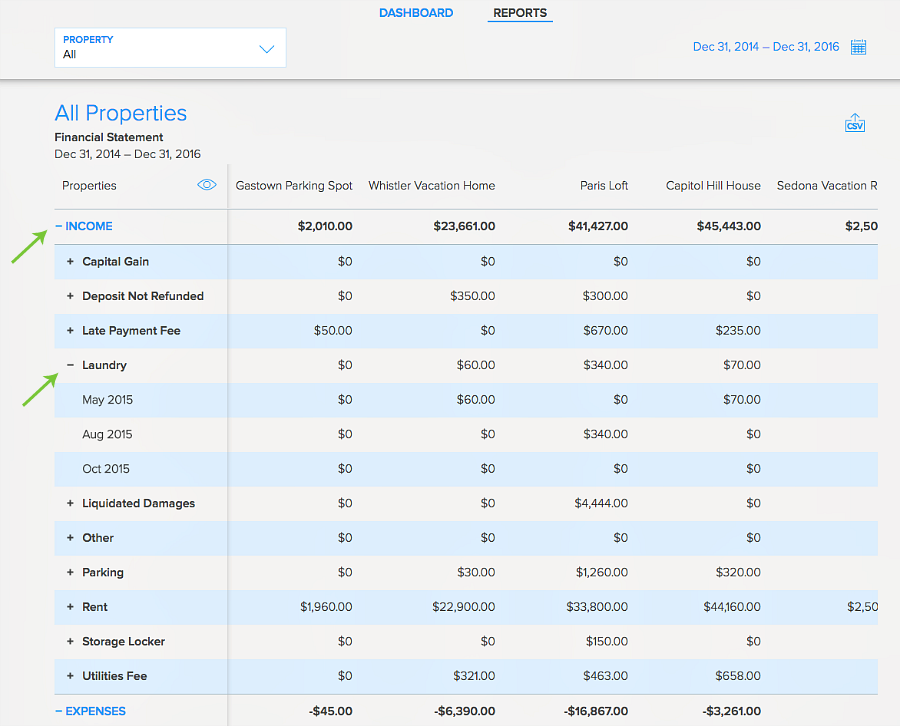 expand financial reports category in details Pendo