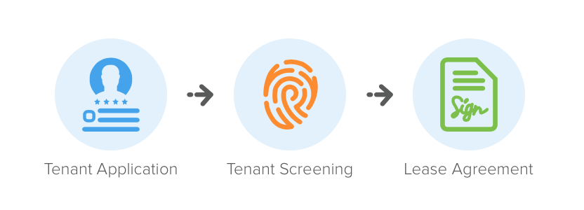 Pendo Tenant Application - Tenant Screening - Lease Agreement